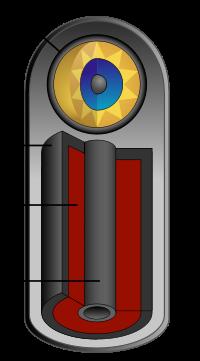 Configuración Teller-Ulam