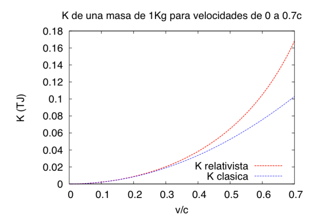 k_relativo_07
