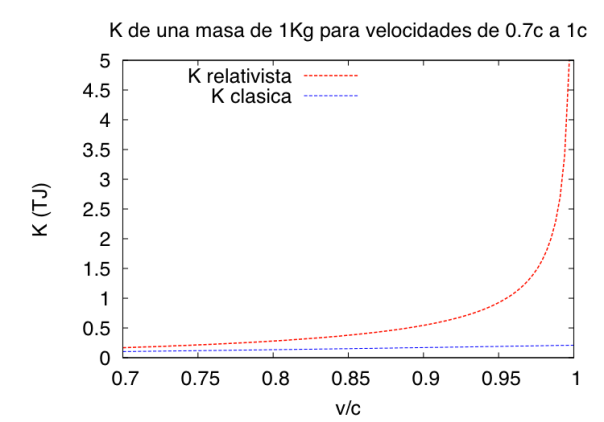 k_relativo_1