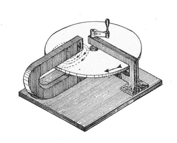Faradays_disc