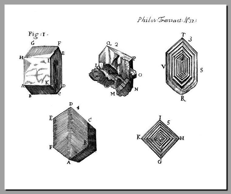 Resultado de imagen para cristales de leeuwenhoek