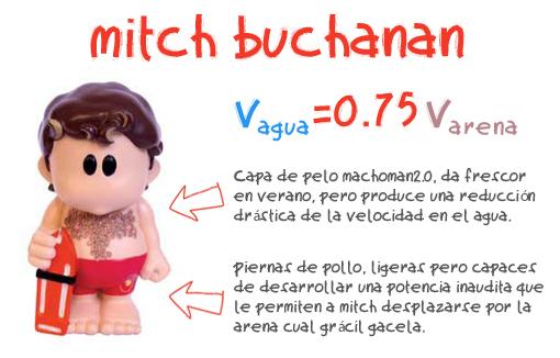 Velocidad de Mitch Buchanan