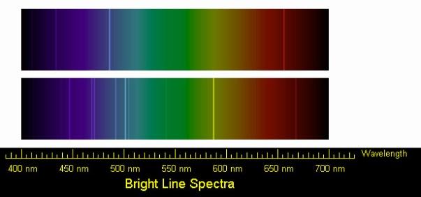 Ejemplo de líneas del espectro del hidrógeno (arriba) y helio (abajo).