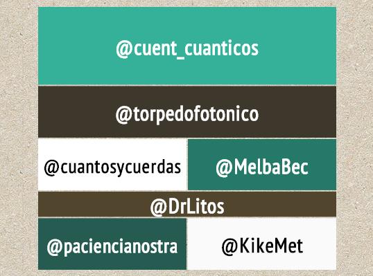 La primera pista: participantes que han llegado al top 10. @cuent_cuanticos ha llegado con 3 relatos al top 10, @torpedofotonico con 2 y el resto con uno.