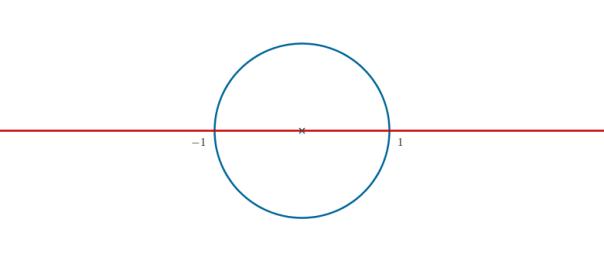 lineaycirculo